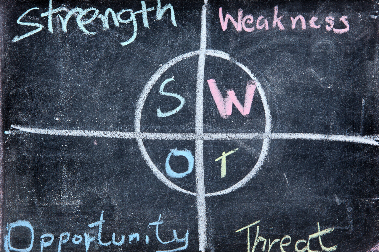 Análise SWOT no marketing digital