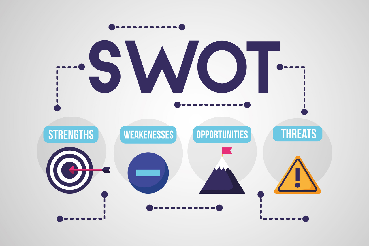 SWOT como estratégia de inbound marketing